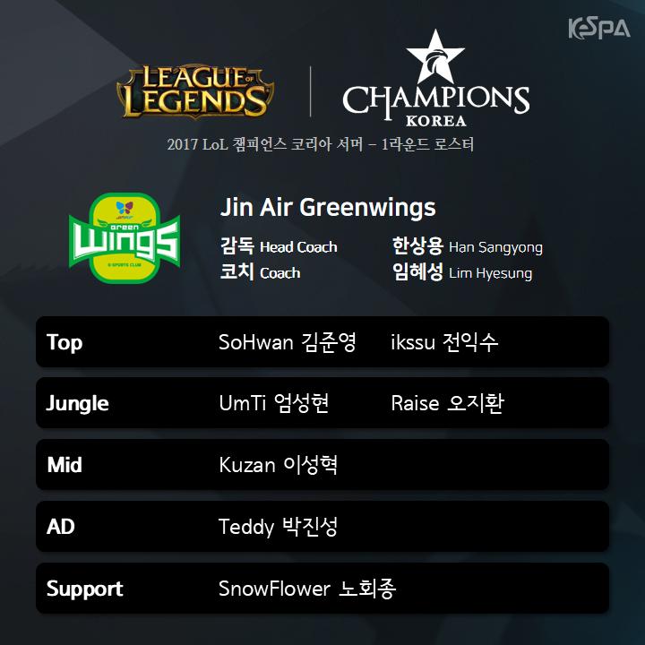 Jin Air Green Wings với những con người cũ vừa giúp họ trụ lại LCK