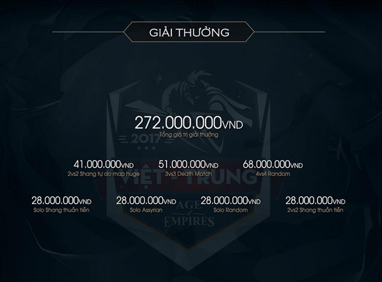 Cơ cấu giải thưởng của bảy thể loại thi đấu tại giải AoE Việt Trung 2017