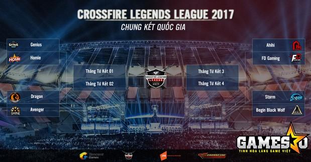 Các cặp đấu tại CKQG CF2L 2017 SS1