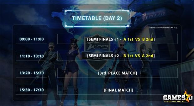 Ngày thi đấu thứ hai