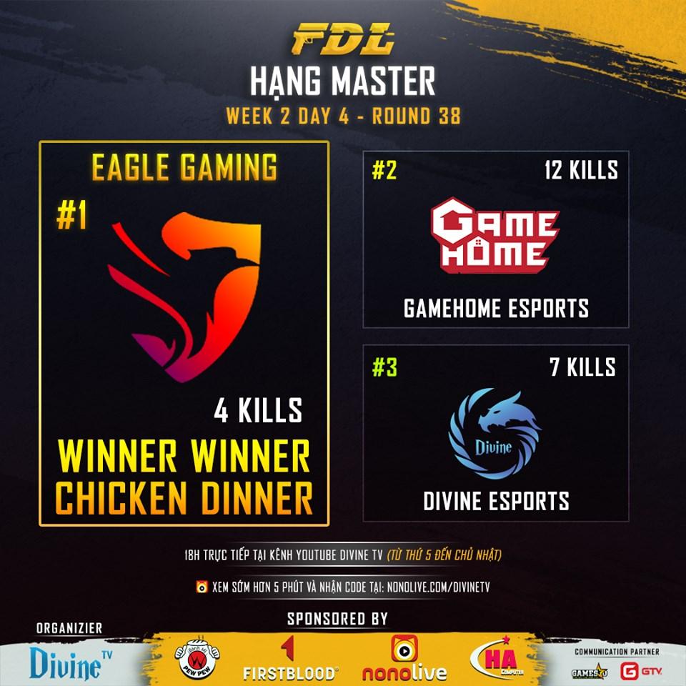 Eagle giành đươc top 1 đầy bất ngờ trước 2 gã khổng lồ