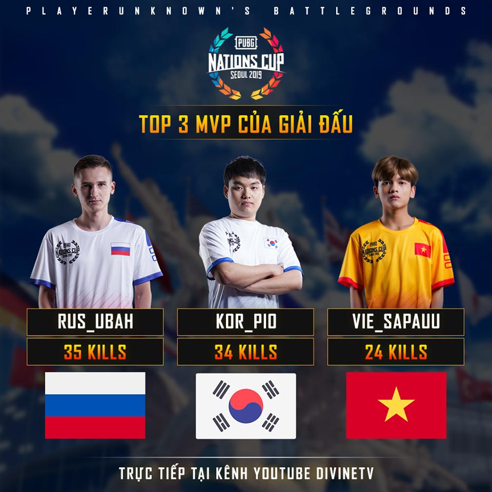 Sapauu giành được top 3 player khi đứng sau Pio và Ubah