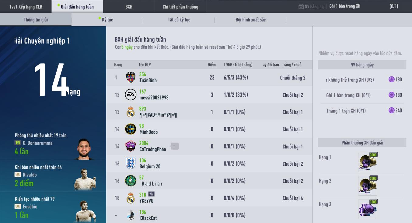 Sau 3 trận phân hạng, người chơi sẽ được xếp vào nhóm chung với 19HLV khác để tranh tài