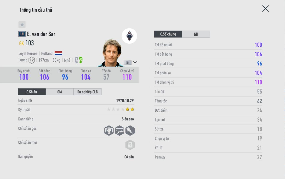 """Hội các thủ môn số một ngoài đời và """"nhà nhà tin dùng"""" trong FIFA Online 4"""
