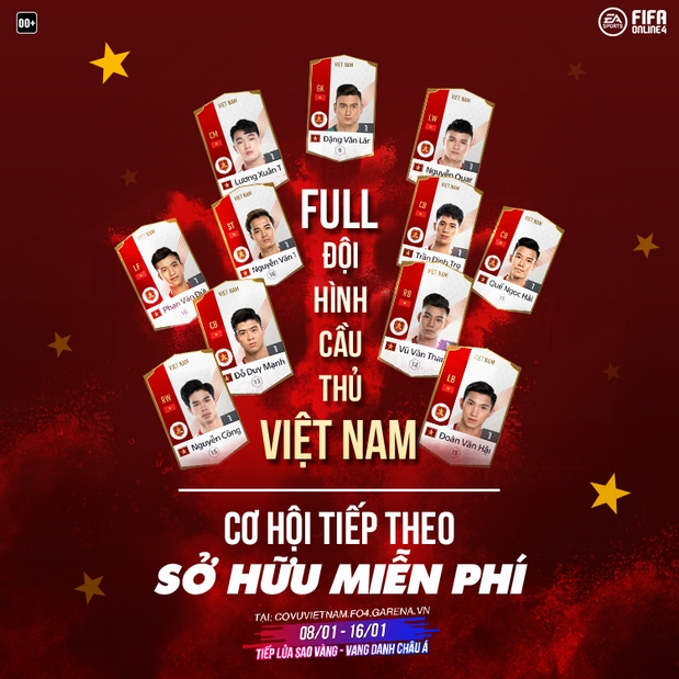 Đội hình full cầu thủ Việt Nam là đội hình yêu thích của nhiều HLV