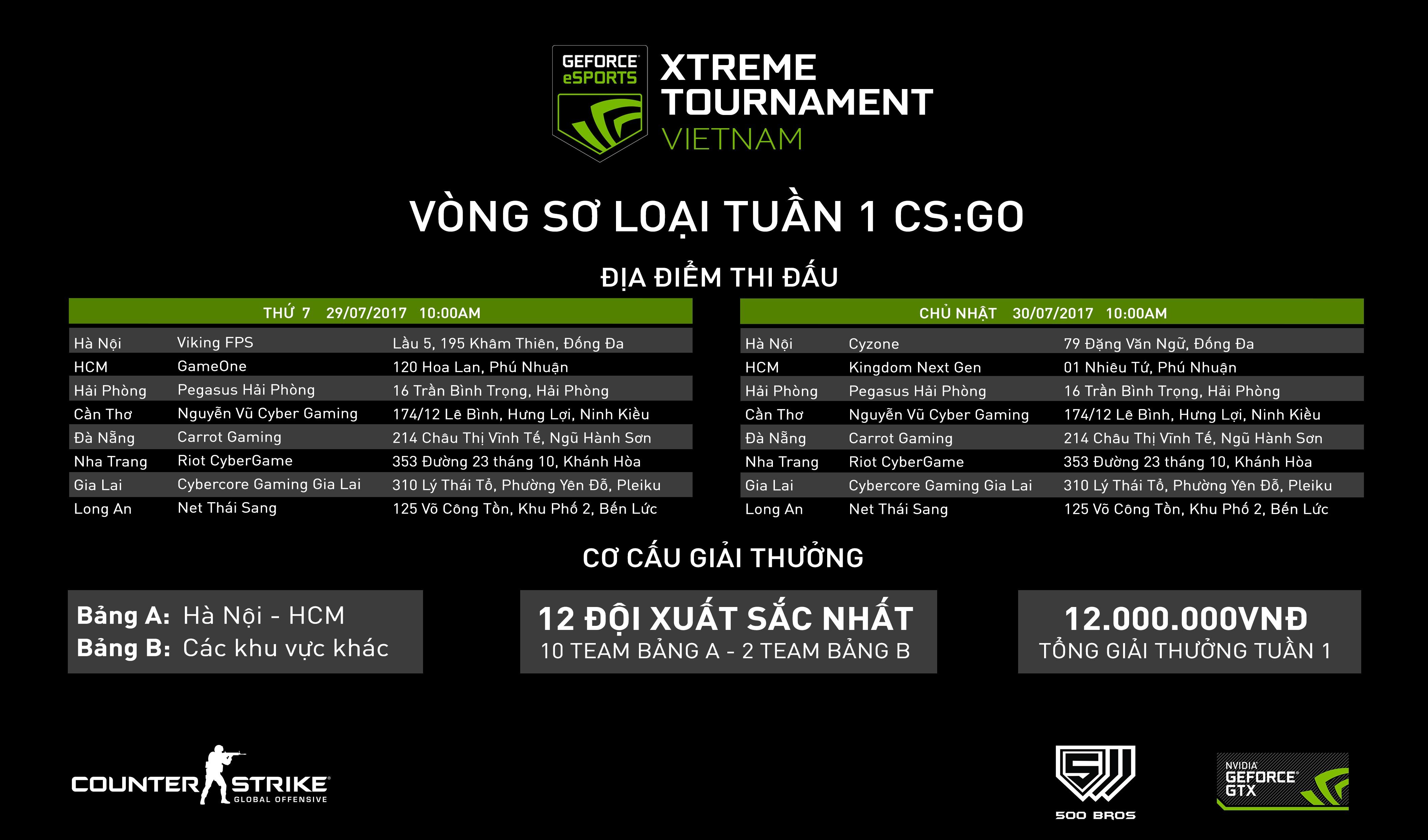 Địa điểm thi đấu của bộ môn CS:GO trong 2 ngày 29 – 30/7/2017