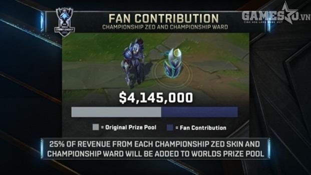 Số tiền thưởng khủng cho đội vô địch - Nguồn: Internet