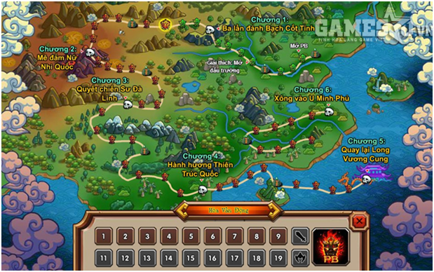 Hệ thống MAP trong game