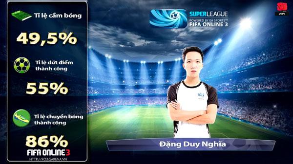 FIFA Online 3: Duy Nghĩa: 'Trận chung kết với Quang Tuấn sẽ là cuộc chiến đầy cam go'