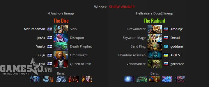 Chiến thắng cách biệt  trước 4Anchors, HellRaisers lần đầu đăng quang joinDOTA Masters